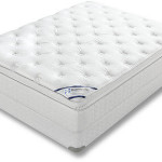 Should-You-Buy-A-Sealy-Mattress-150x150